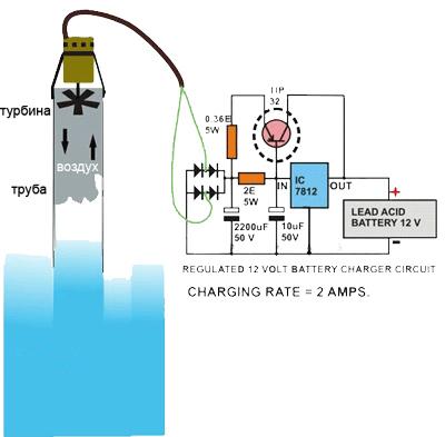 Электричество из воды